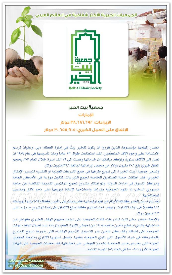 الجمعيات الخيرية الأكثر شفافية في العالم العربي