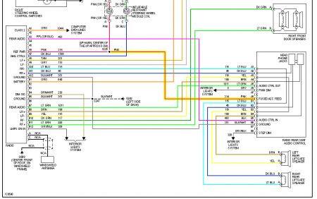 2003 suburban wiring diagram 31 2003 suburban wiring diagram wiring diagram list  31 2003 suburban wiring diagram