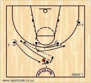 mundobasket_offense_plays_form131_serbia_01a