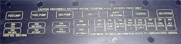 Where do i find a fuse box diagram for a 1994 Grand ...