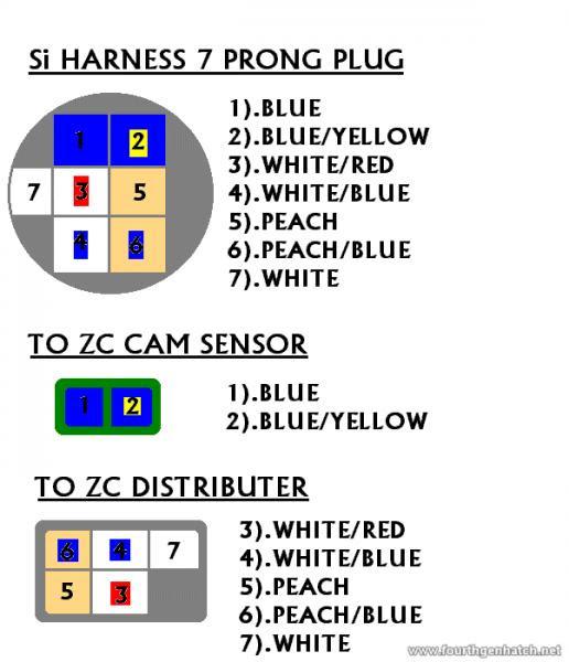 Obd0 To Obd1 Distributor Wiring Diagram