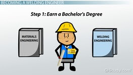 How To Become A Welding Engineer Education And Career Roadmap