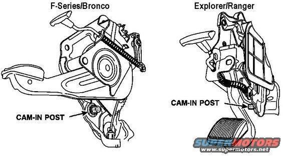 32 1992 Ford Ranger Brake Line Diagram - Wiring Diagram List