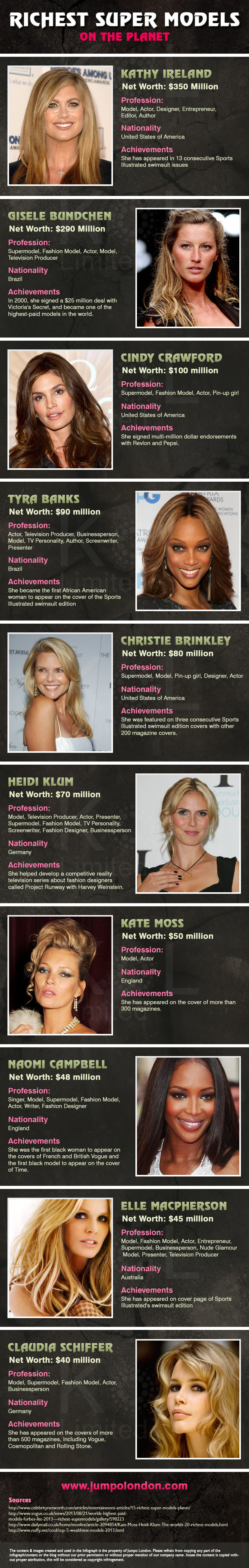 Infographic: Richest Super Models On The Planet #infographic