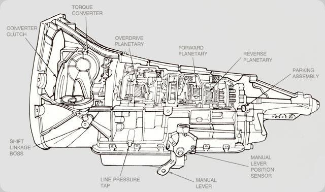 Diagram 97 Ford F 150 E4od Diagram Full Version Hd Quality E4od Diagram Diagramcanuph Ecoldo It