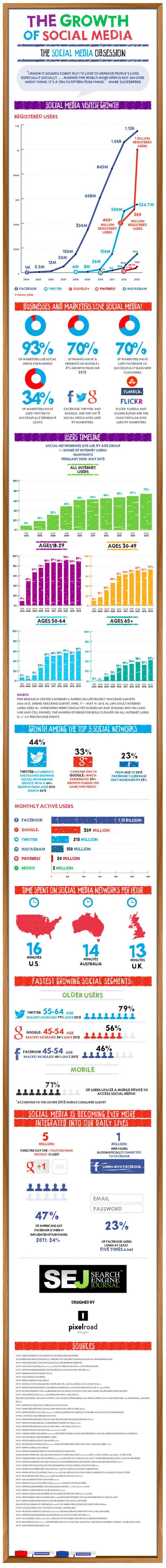 The Growth of Social Media v2.