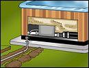 Spa Simulator | SpaDepot.com