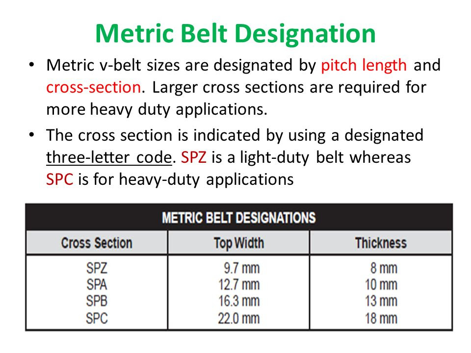 21 Images Gates V Belt Sizes Chart