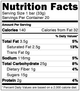 Granola Bar Nutrition Facts Label
