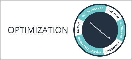 Org-readiness-OPTIMIZE.jpg