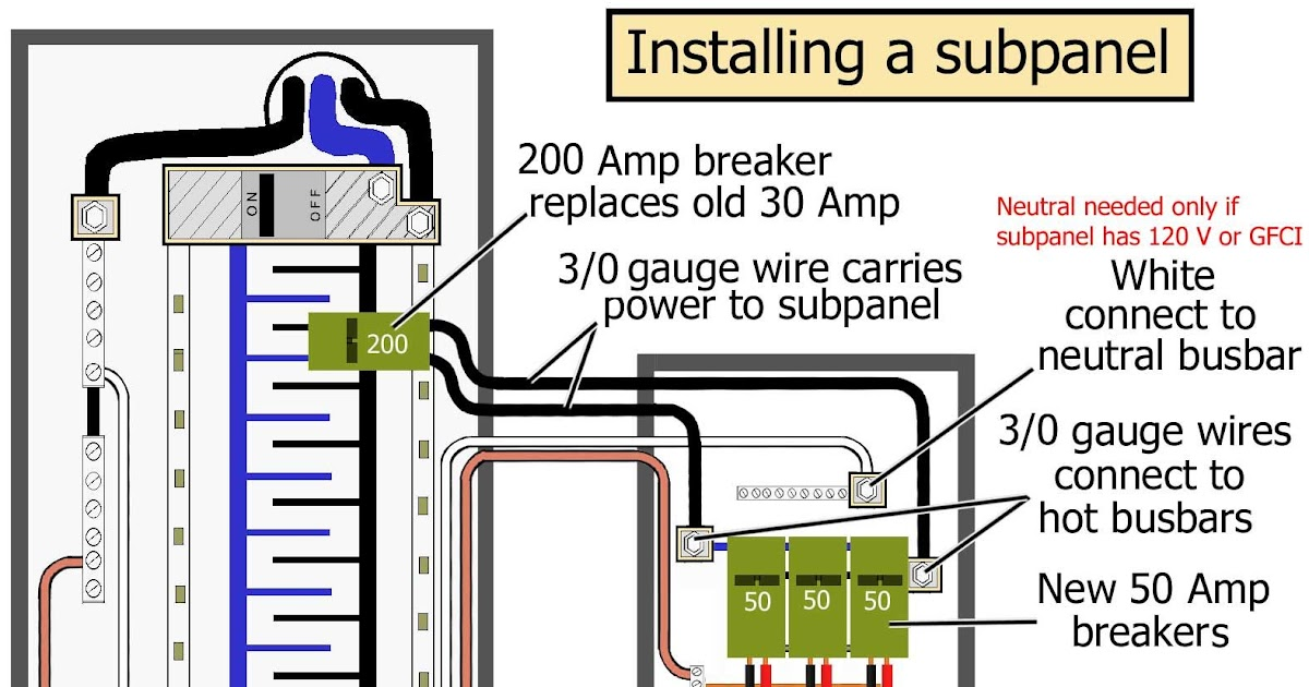 Diagram Hot Tub Sub Panel Wiring Diagram Full Version Hd Quality Wiring Diagram Diagramsjanie Filmarco It