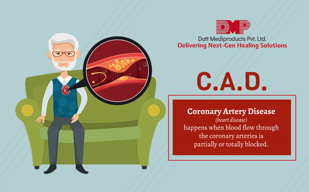 Image result for Coronary Artery Disease (CAD)