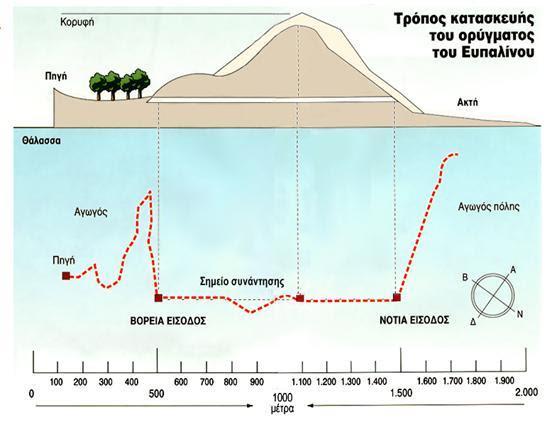 eypalineio-orygma-2