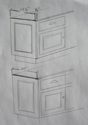 Building Paneled Sides on Kitchen Cabinets