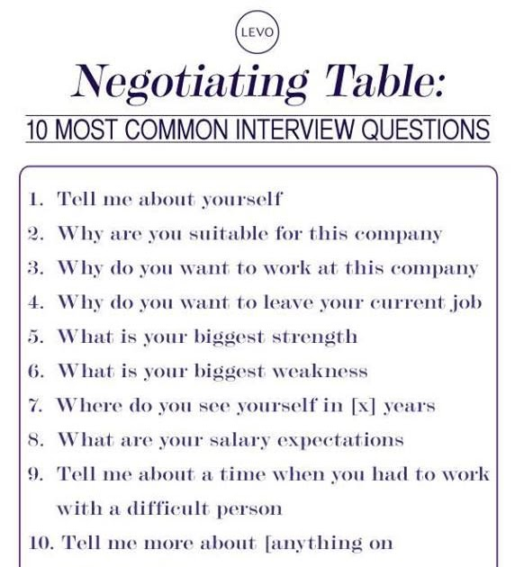 Interview Questions And Answers For Hr Recruiter Position ...