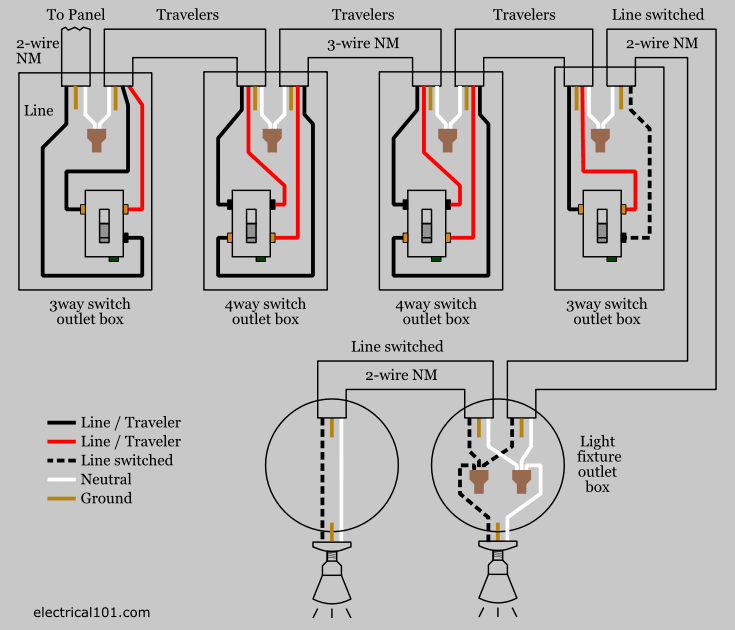 Typical Wiring Diagram For Trailer