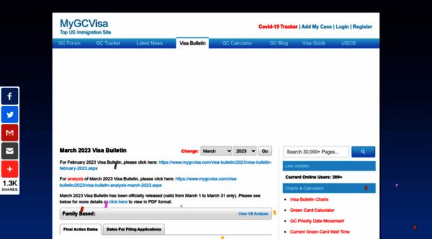 mygcvisa.com - February 11 Visa Bulletin   - Mygc Visa