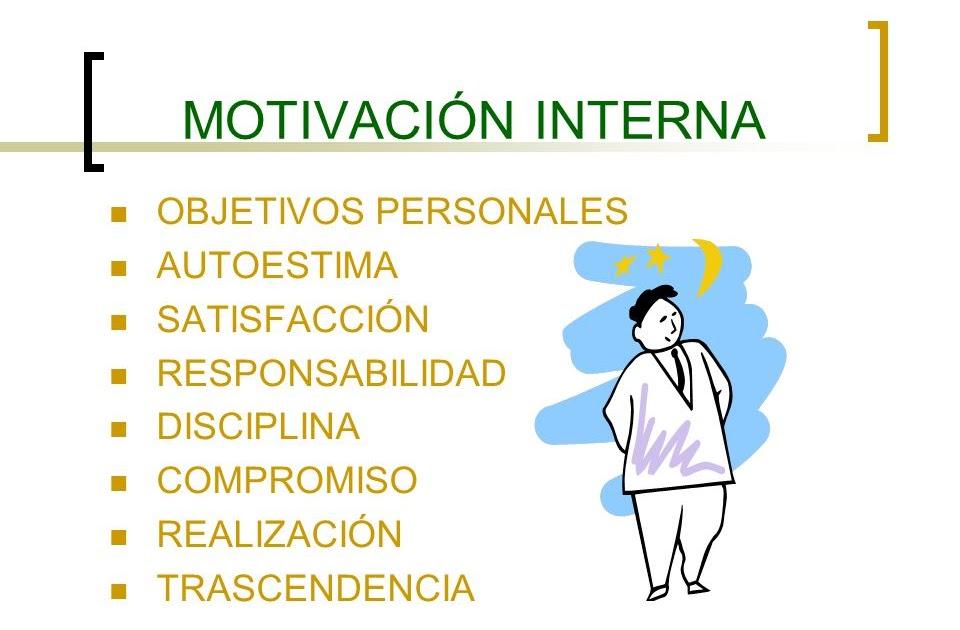 Motivacion Interna y Externa