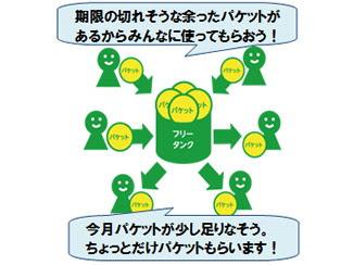 http://k-tai.impress.co.jp/docs/news/20151216_735668.html
