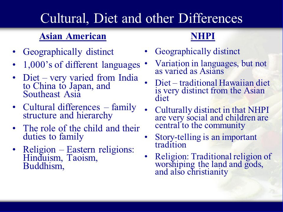 Native Hawaiian  Pacific Islanders and Asian Americans Are there differences? Archana J