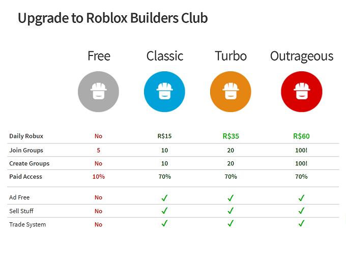 robux membership xbox clud rvgm