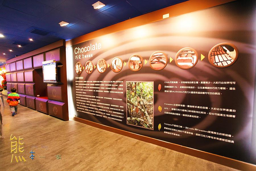 白木屋品牌文化館|楊梅親子觀光工廠