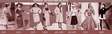 Fashion Timeline   Dresses Through the Decades