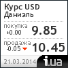 Даниэль курс доллара
