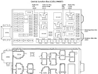 2007 Ford F 650 Fuse Panel Diagram