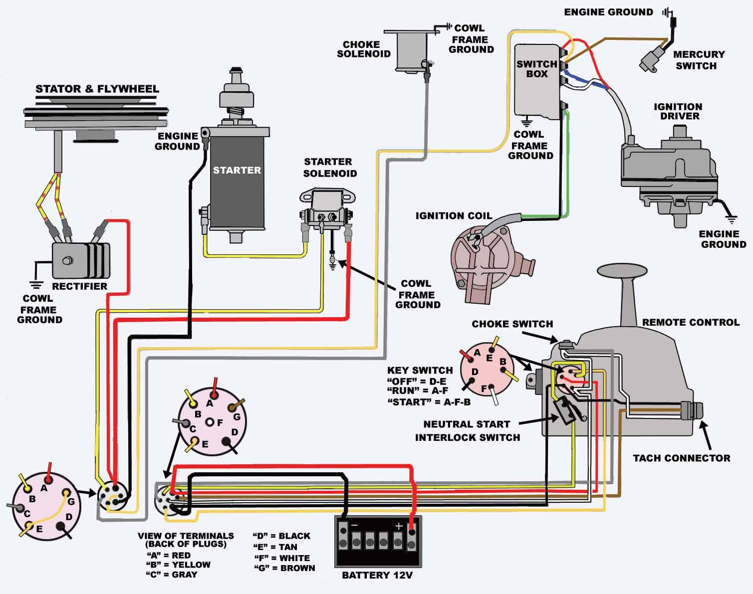 Mercury 50 Hp Thunderbolt Ignition Wiring Diagram Wiring Diagrams Make Hand Make Hand Ristorantealletrote It