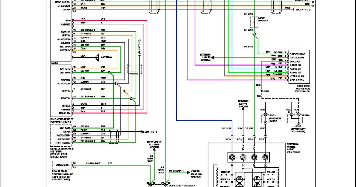 9450 Released 2006 Tahoe Radio Wiring Diagram Read Online