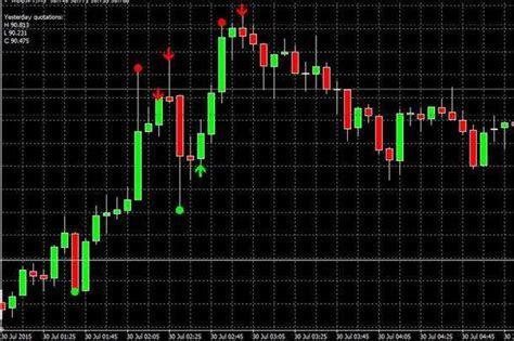 Trading 4hr candles fibonacci cryptocurrencies