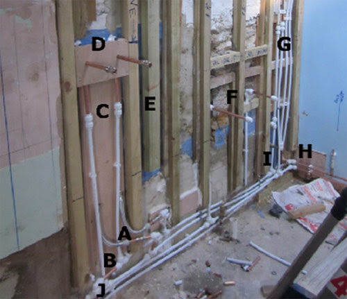Concealed Showers | Concealed Pipe Work | Fitting a Shower ...