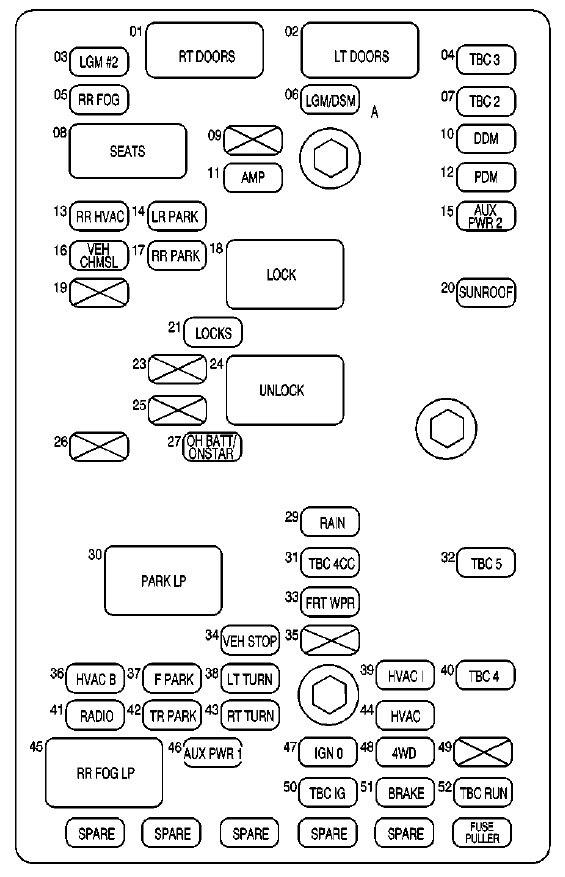 02 Bravada Fuse Diagram Wiring Diagram Enable Enable Wallabyviaggi It