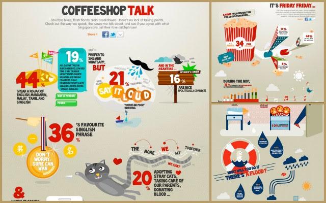 Itsmyturn Infographics