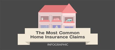 business  commercial insurance information blog