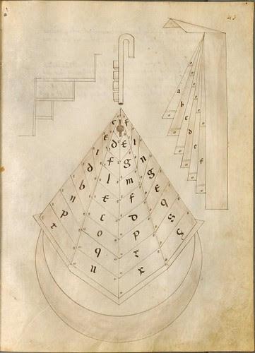Bellicorum instrumentorum liber - p 90