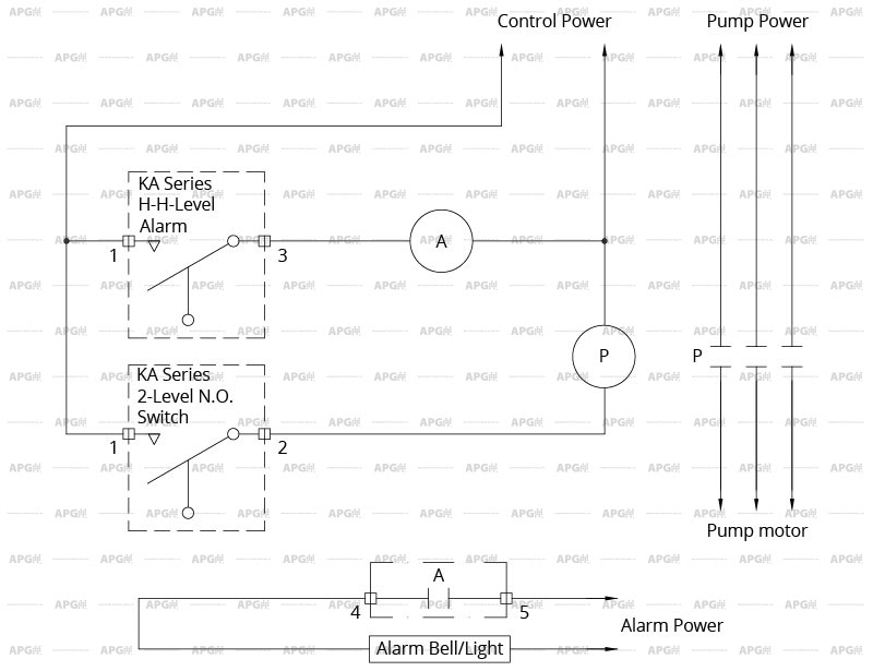 Wiring Diagram Water Pump Float Switch