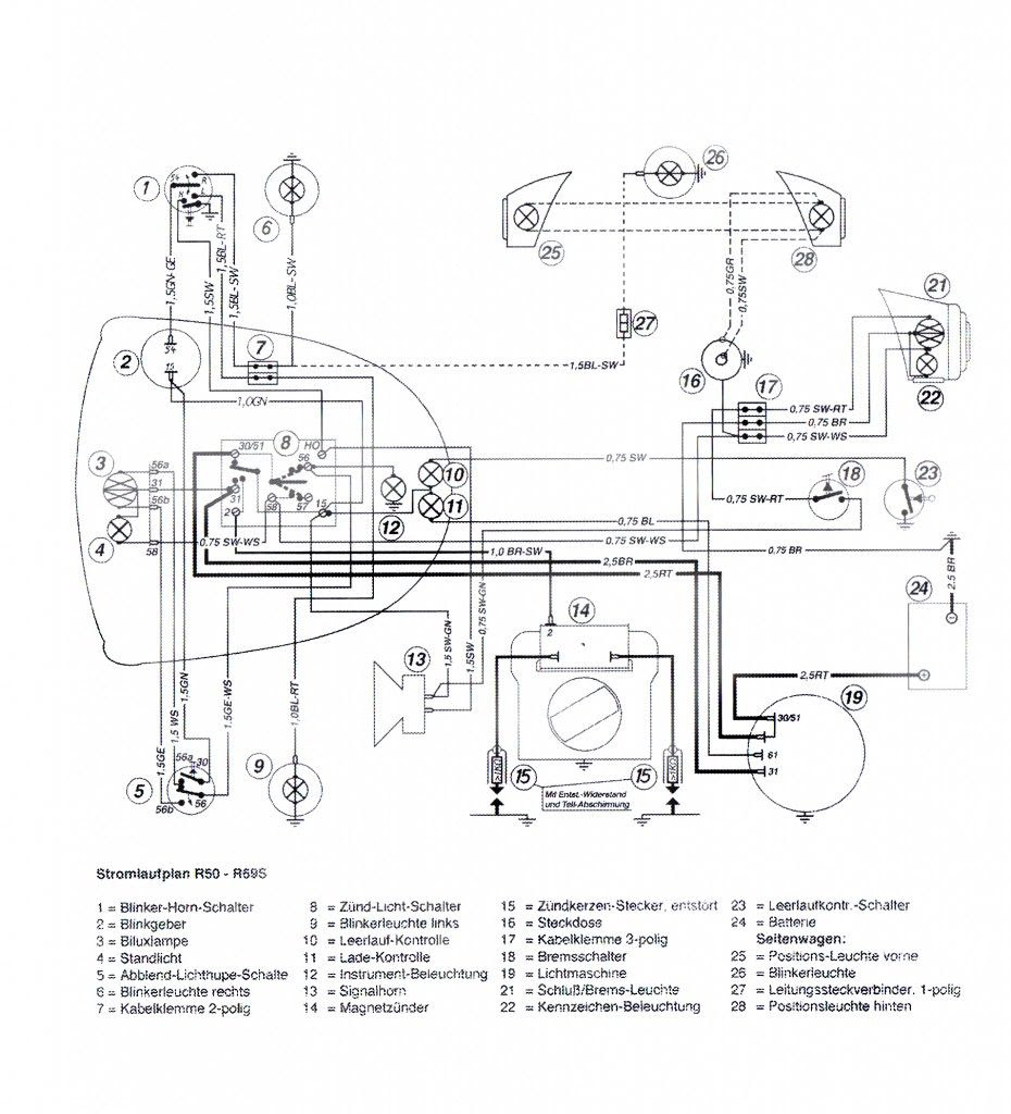 Vectra C Fuse Box Diagram