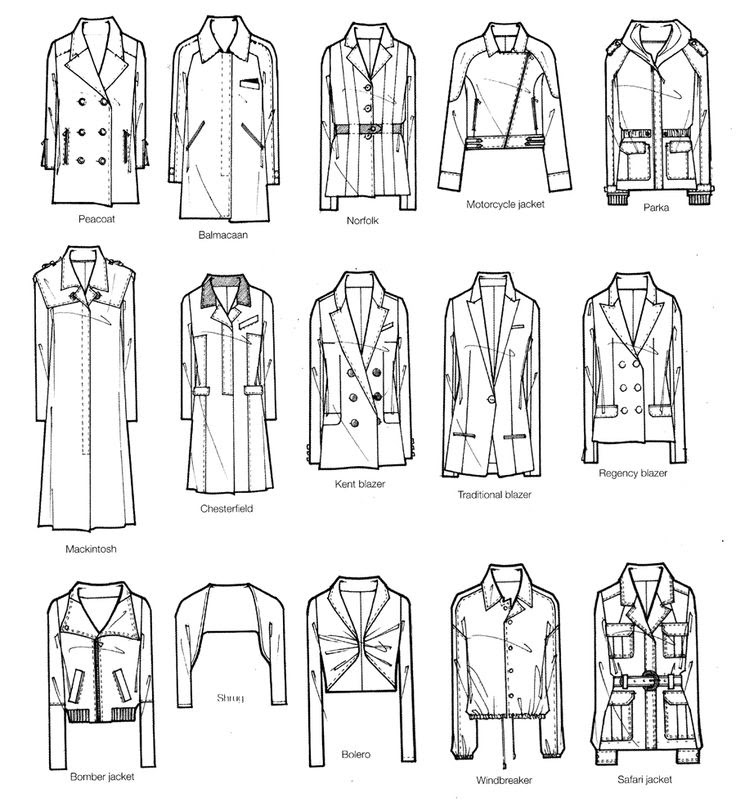 drawing and sketches of coats etc