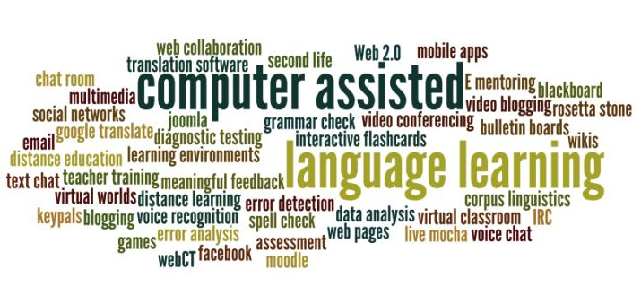 Image result for computer assisted language learning