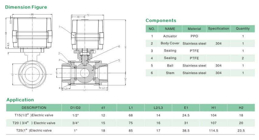 Diagram 3 Way Ball Valve Diagram Full Version Hd Quality Valve Diagram Diagramscotb Cera Professionale Lacera It