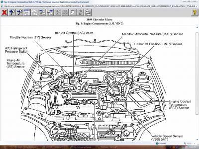 2002 Chevy Malibu Engine Diagram Wiring Diagram Pipe Usage B Pipe Usage B Agriturismoduemadonne It