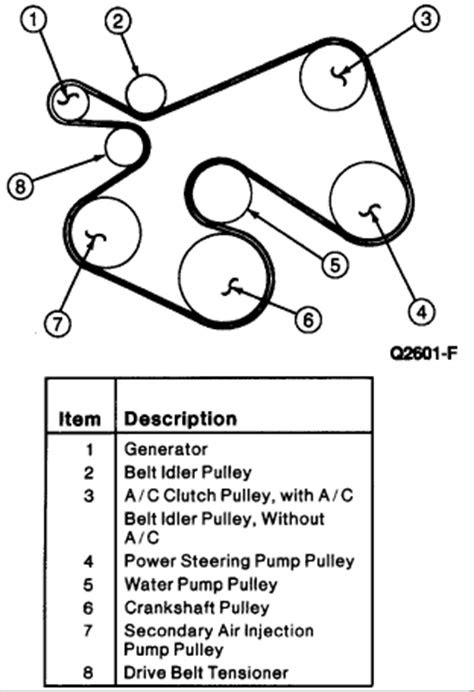 I need a serpentine belt diagram for a 1995 F-150 4x4 with