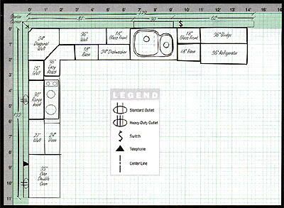 kitchen cabinet floor plans. kitchen cabinet layout kitchen
