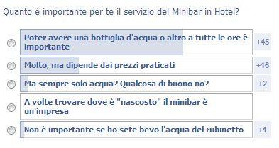 Mini sondaggio facebook su come gli ospiti percepiscono l'importanza di un minibar in camera