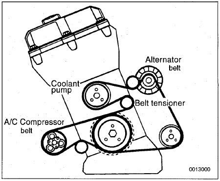 Bmw Drive Belt Diagram For 1993 318i