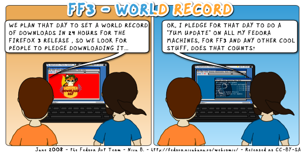[fedora webcomic Firefox 3 world record]