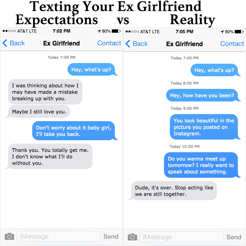 What To Text After No Contact Period - Exemple de Texte