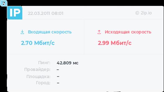 Скорость Интернета из Авеню за 50 грн/месяц